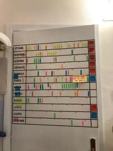 Annalisa's busy schedule